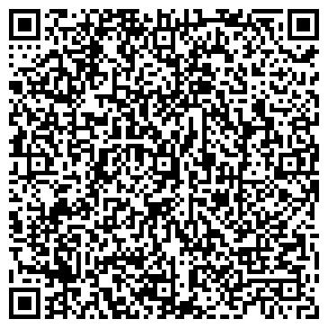 QR-код с контактной информацией организации Макаренко А.А., СПД