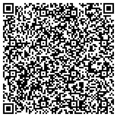 QR-код с контактной информацией организации НайсКулнес, ЧП (NiceCoolness)