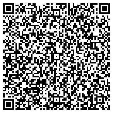 QR-код с контактной информацией организации ШипШина, ЧП
