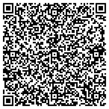 QR-код с контактной информацией организации JapanMotor, СПД