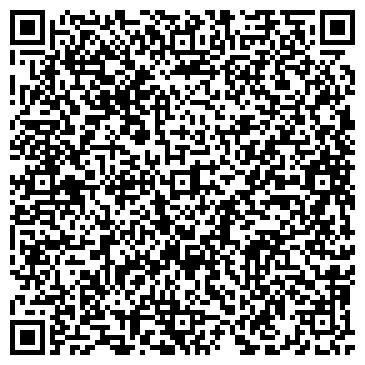 QR-код с контактной информацией организации АКБ-Трейд, ООО