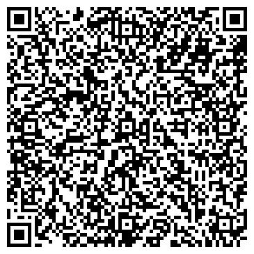 QR-код с контактной информацией организации Автоленд, ИП