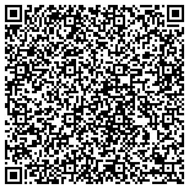 QR-код с контактной информацией организации Avant-Garde, Фрукты оптом