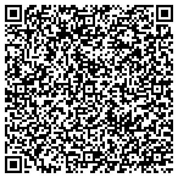 """QR-код с контактной информацией организации Питомник чихуахуа """"АлисаГрант"""""""