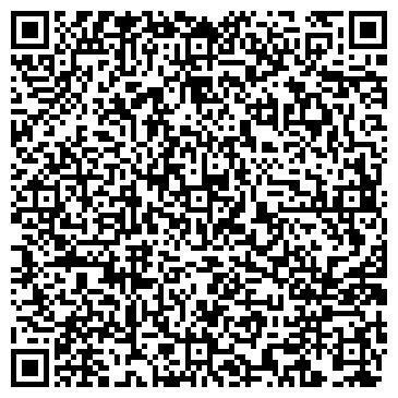 QR-код с контактной информацией организации ООО Радиаторы охлаждения