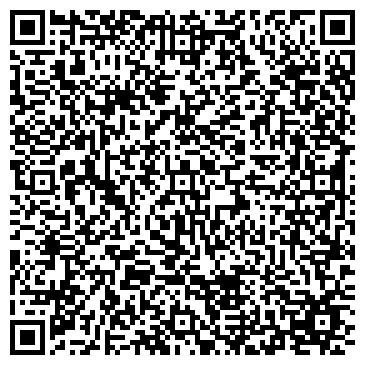 QR-код с контактной информацией организации Сельхоззапчасти, ИП