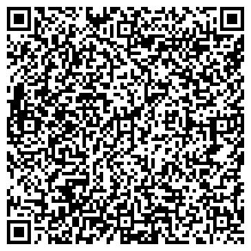 QR-код с контактной информацией организации Частное предприятие ИП Мякинник Р.П.