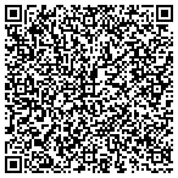 QR-код с контактной информацией организации Субъект предпринимательской деятельности ИП Шеметов