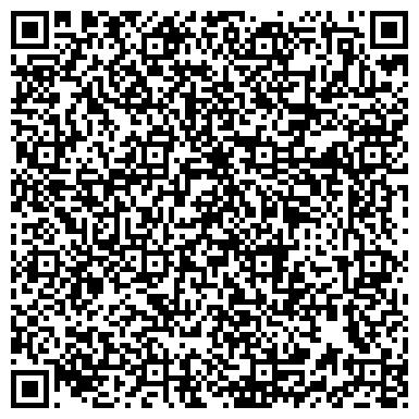 QR-код с контактной информацией организации Частное предприятие Razborka.pl -автозапчасти из Европы.