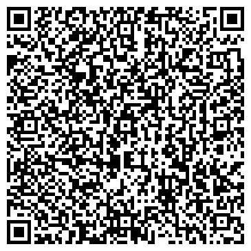 QR-код с контактной информацией организации Фаркоп, ОДО представительство
