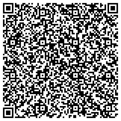 QR-код с контактной информацией организации Общество с ограниченной ответственностью ООО «Производственно-торговая компания «Сплайн»