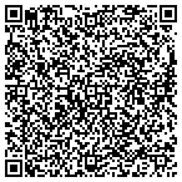 QR-код с контактной информацией организации Частное предприятие ЧП Петренко А.