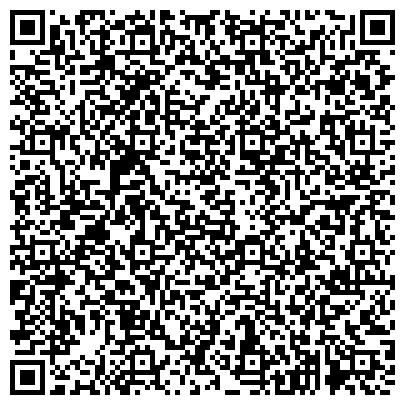 """QR-код с контактной информацией организации """"Планета спорта"""" спортивный супермаркет."""