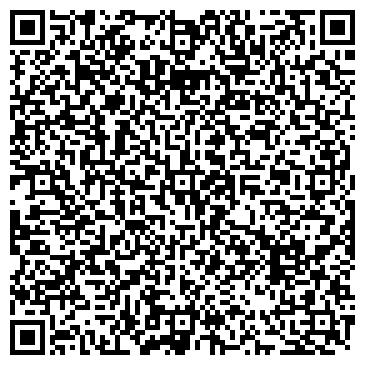 QR-код с контактной информацией организации Авитрейд импекс, ЧП