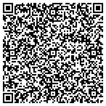 QR-код с контактной информацией организации Автомагазин Япония,СПД