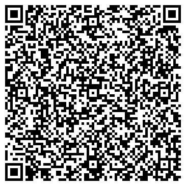 QR-код с контактной информацией организации Топливная аппаратура OKMASH