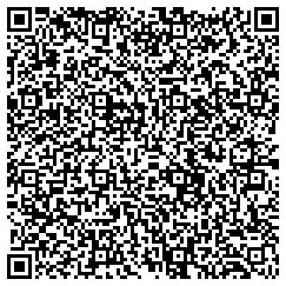 QR-код с контактной информацией организации Багажные системы креплений, СПД (Thule-ua)