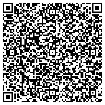 QR-код с контактной информацией организации Макарский Ю.Б., СПД (СиамАвто)