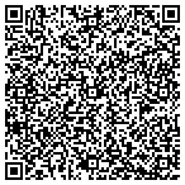 QR-код с контактной информацией организации Магазин автозапчастей, ЧП