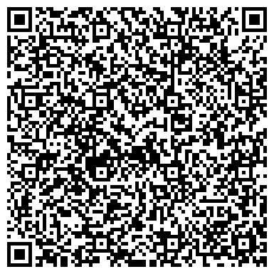 QR-код с контактной информацией организации Покрышка, ЧП (Интнернет-магазин Pokrishka.net)