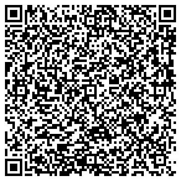 QR-код с контактной информацией организации Импорт детали, ТОВ
