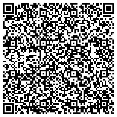 QR-код с контактной информацией организации НИИ Эмальхиммаш и НТ Колан, ОАО