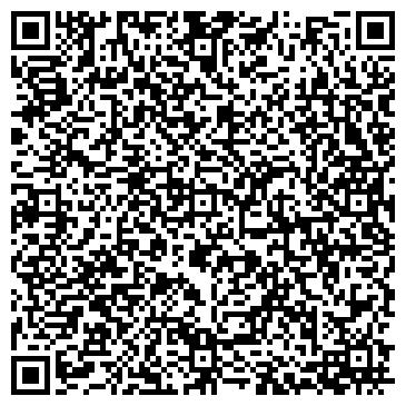 QR-код с контактной информацией организации КИТ-Авто, Компания