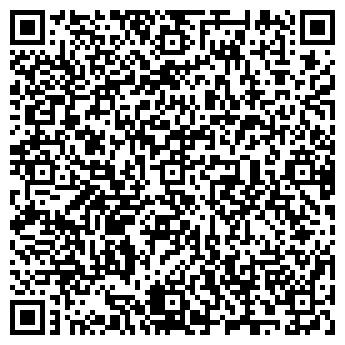 QR-код с контактной информацией организации панков с.в ПанАвто