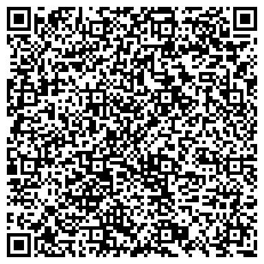 QR-код с контактной информацией организации КуМ Авто, СПД (Кучумов В.А.)