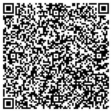 QR-код с контактной информацией организации Motor dnepr, ЧП