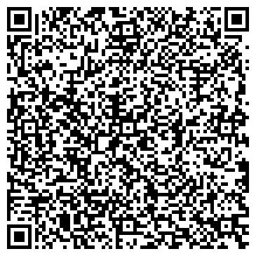 QR-код с контактной информацией организации Премиум глес, ЧП