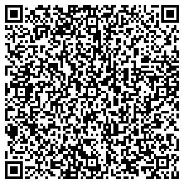 QR-код с контактной информацией организации Куценко Н. С., СПД