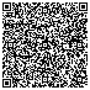 QR-код с контактной информацией организации Mitsubishi-Parts, ЧП