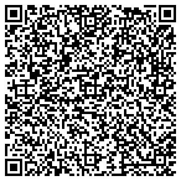QR-код с контактной информацией организации All-Tyres интернет магазин, ООО