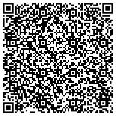 QR-код с контактной информацией организации Спаре Партс, Компания (SPARE PARTS)