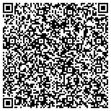 QR-код с контактной информацией организации Интернет-магазин Автоткани
