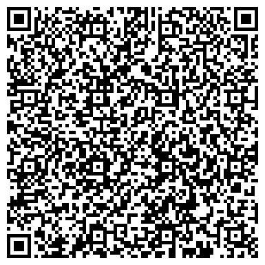 QR-код с контактной информацией организации 1000 Мелочей, Магазин, ИП