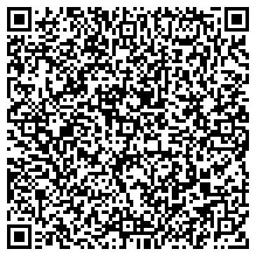 QR-код с контактной информацией организации Японские автомобили, ИП автомагазин