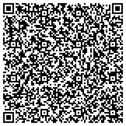 QR-код с контактной информацией организации Partner Auto (Партнер Авто) магазин, ТОО