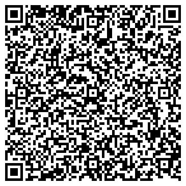QR-код с контактной информацией организации МЕСТНЫЙ КРЕДИТ БАНК КБ