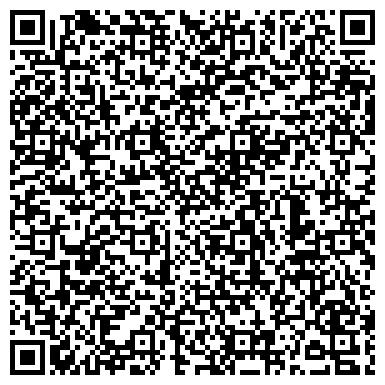 QR-код с контактной информацией организации Интернет-магазин «Мастерская автозвука»