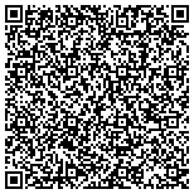 QR-код с контактной информацией организации ФИНАНСОВОЕ УПРАВЛЕНИЕ АДМИНИСТРАЦИИ НЫТВЕНСКОГО РАЙОНА