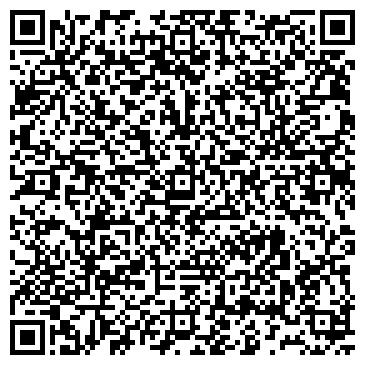 QR-код с контактной информацией организации Субъект предпринимательской деятельности чп кошевой