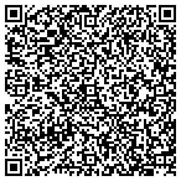 QR-код с контактной информацией организации НАУЧНЫЙ ЦЕНТР БИОМЕДИЦИНСКИХ ТЕХНОЛОГИЙ РАМН