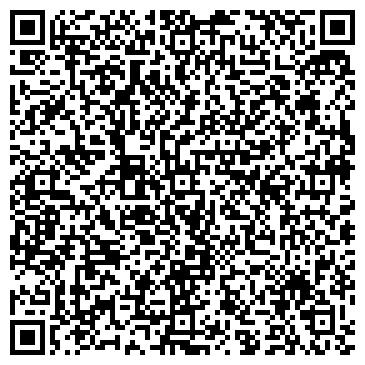 """QR-код с контактной информацией организации Компания """"АВТОДОК"""""""