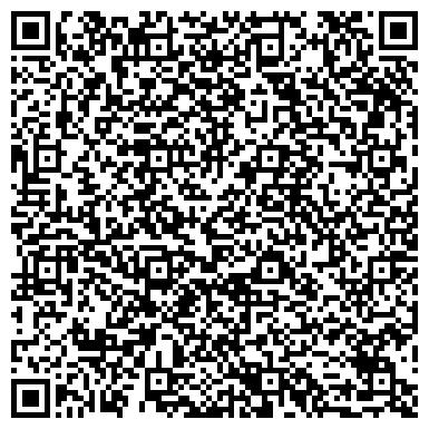 QR-код с контактной информацией организации Кузовоптика (kuzovoptika),Компания