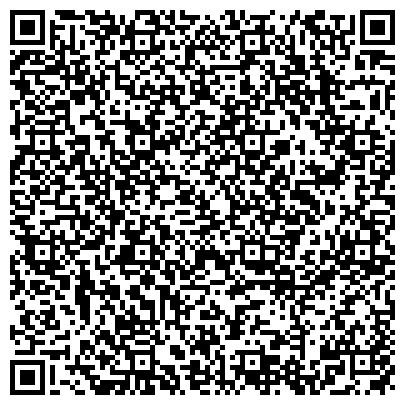 QR-код с контактной информацией организации 15-Й ЦЕНТРАЛЬНЫЙ НАУЧНО-ИССЛЕДОВАТЕЛЬСКИЙ ИСПЫТАТЕЛЬНЫЙ ИНСТИТУТ МОРФ