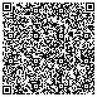 QR-код с контактной информацией организации Автоцентр Юнас, СПД
