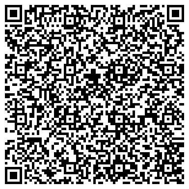 QR-код с контактной информацией организации Фабрика домашнего текстиля Alice