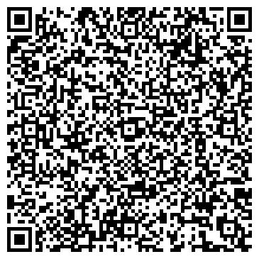 QR-код с контактной информацией организации Промавтоматика, ОАО